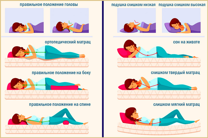На каком боку лучше спать при беременности и можно ли спать на животе или на спине