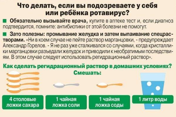 Диета при ротавирусе у детей: чем кормить ребенка, диета после ротавируса