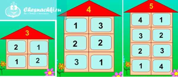 Состав числа до 10: как научиться быстро считать