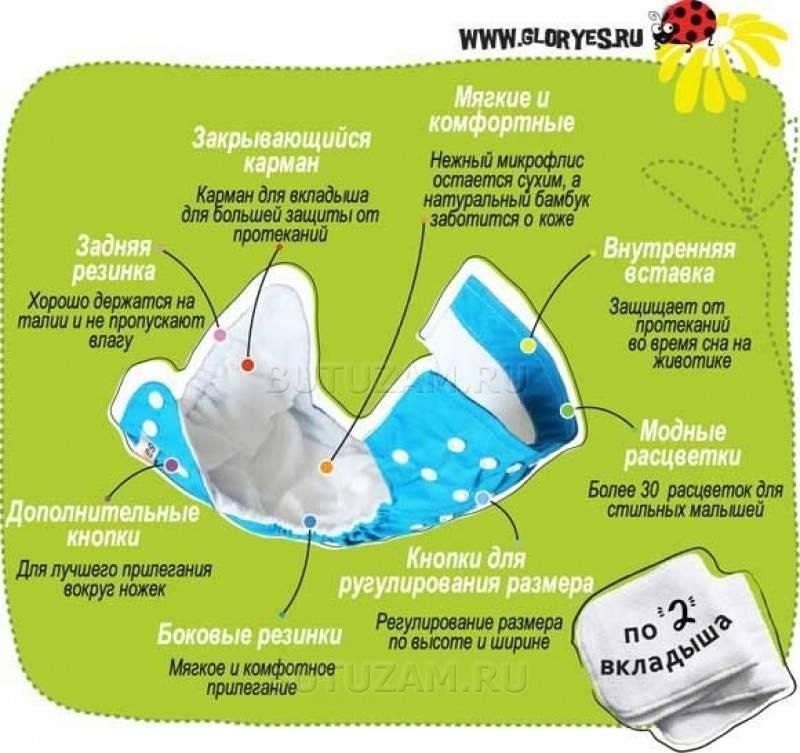 Какие подгузники самые безопасные и гипоаллергенные