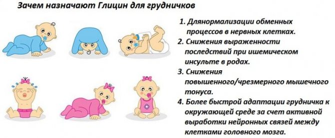 """""""глицин"""" для детей: показания, дозировка, инструкция по применению, побочные эффекты - druggist.ru"""