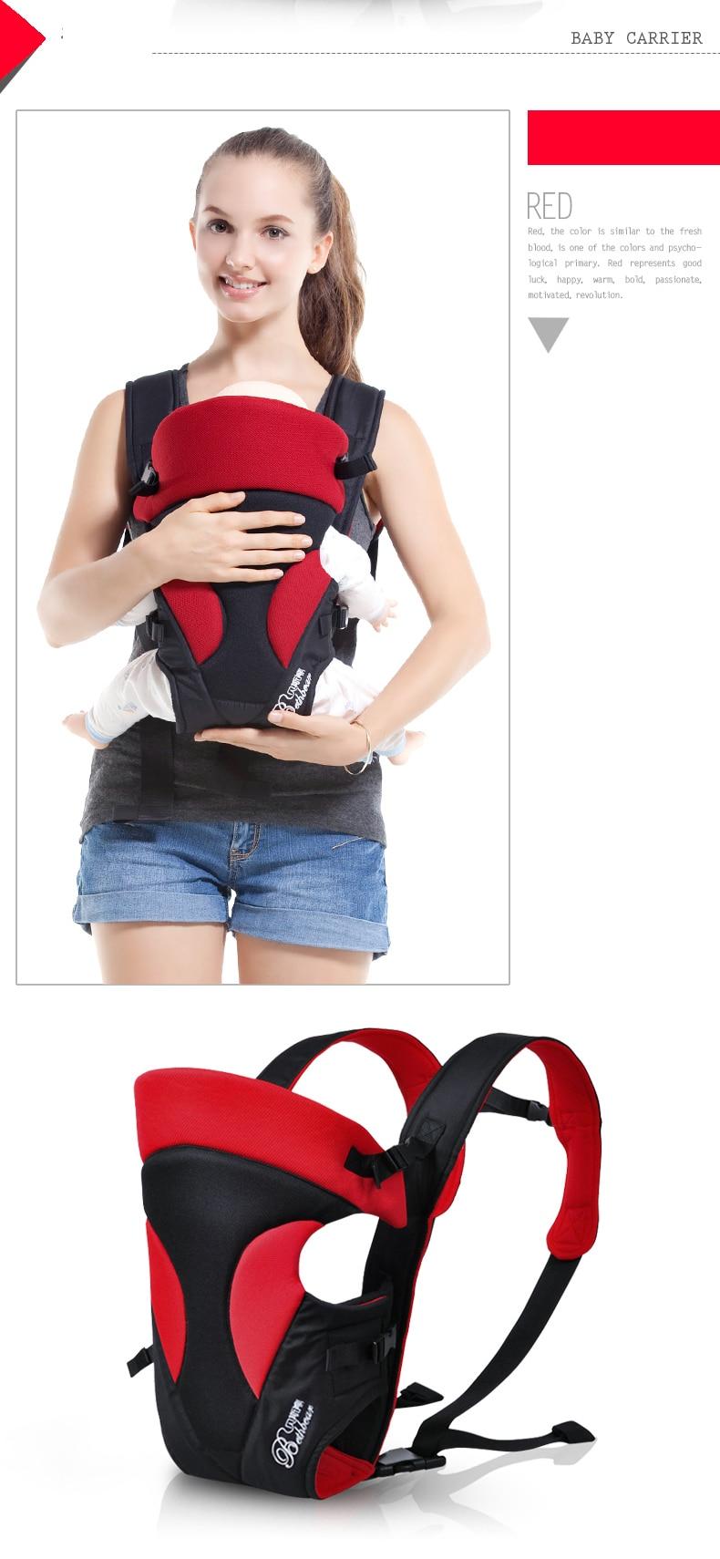 Эргономичный рюкзак — модная вещица или реальная польза
