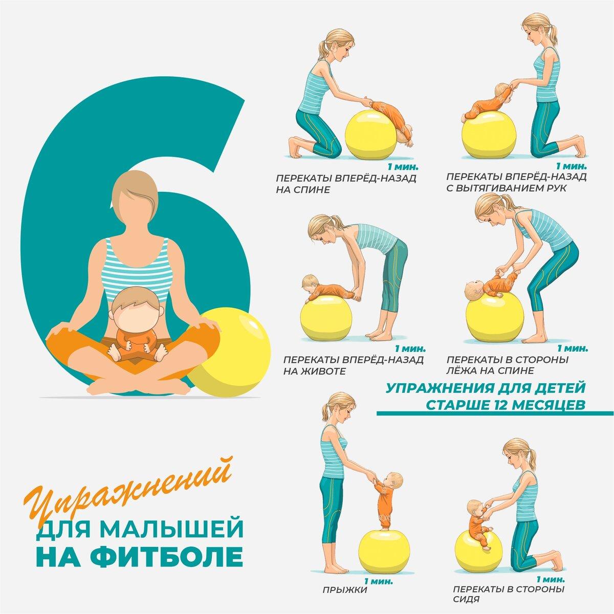Упражнения на фитболе для грудничков: гимнастика на мяче в 2-3 месяца и для новорожденных, особенности в 4-6 месяцев
