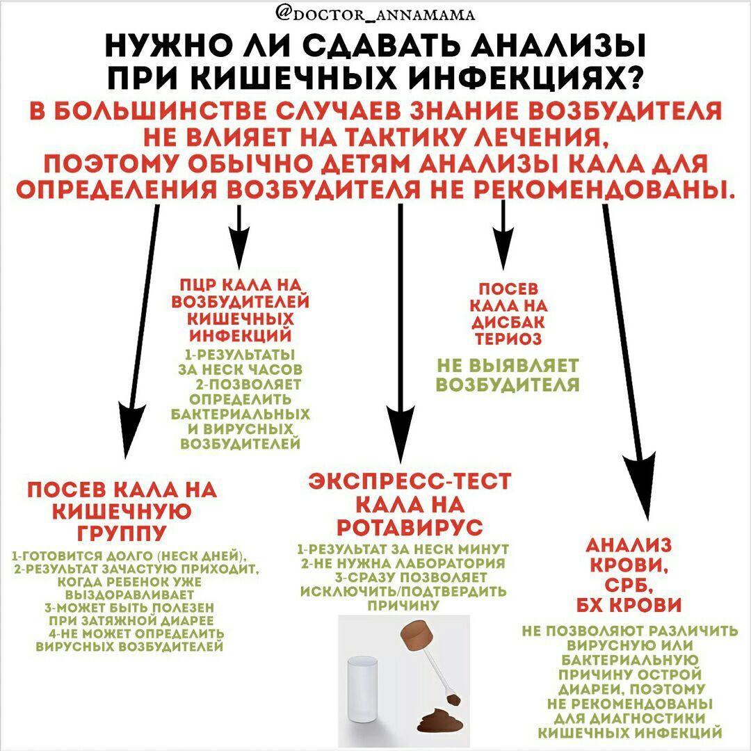 Диета при ротавирусе: меню при ротавирусной, кишечной инфекции у детей 3–4 лет, взрослых, рецепты для домашних условий | customs.news
