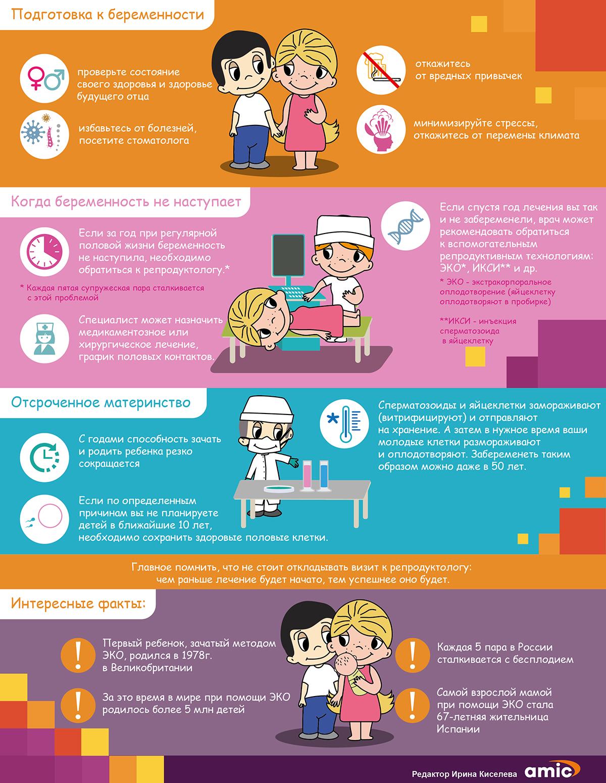 Что нужно знать перед зачатием