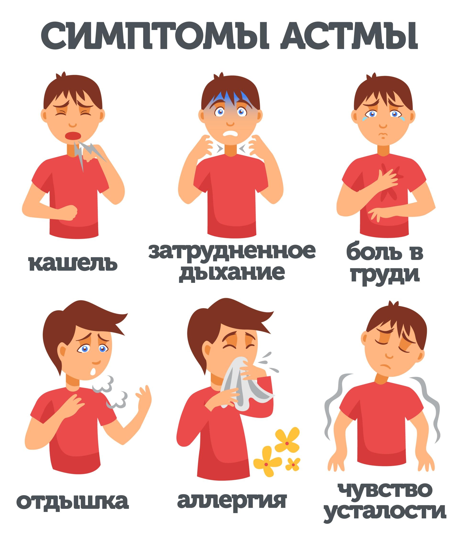 Бронхиальная астма у детей: виды, причины, симптомы, лечение, профилактика приступов