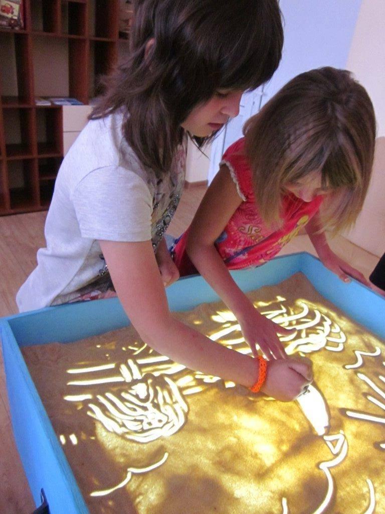 Конспект психологического занятия «путешествие в страну песков» для старших дошкольников с использованием песочной терапии. воспитателям детских садов, школьным учителям и педагогам - маам.ру