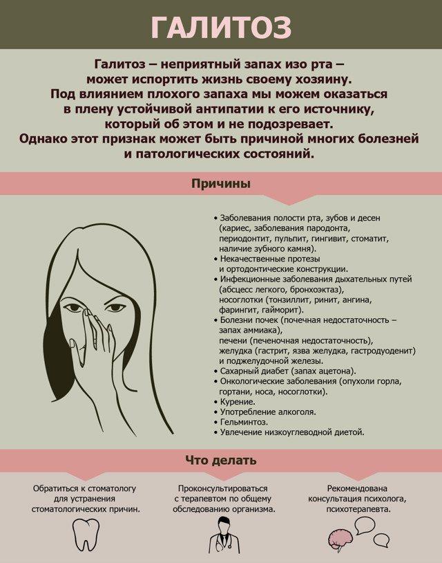 У ребенка изо рта пахнет гнилью: причины, способы устранения запаха