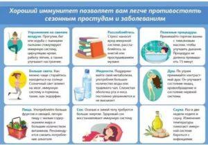 Как поднять иммунитет ребёнку народными средствами