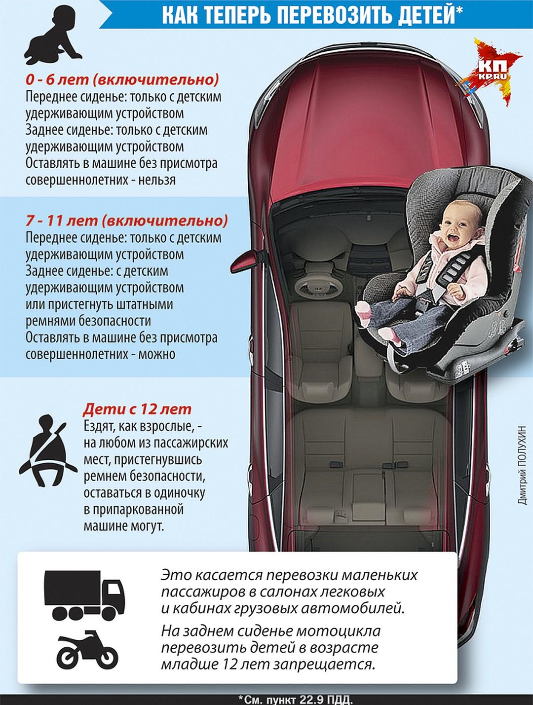 Перевозка детей на переднем сиденье по пдд в 2020 году: со скольки лет можно перевозить и какое детское кресло использовать