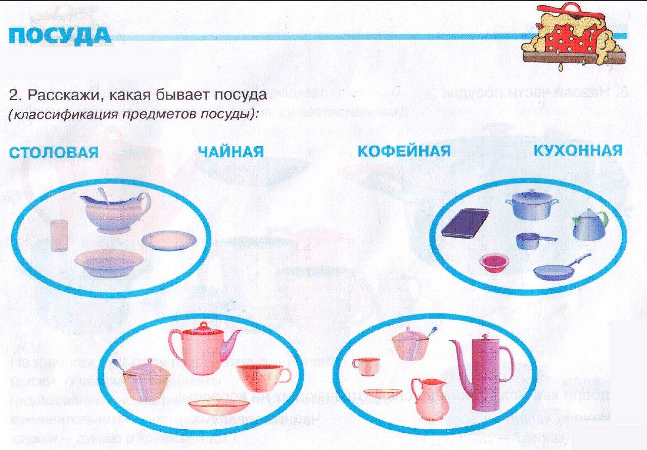 Детская посуда: обзор самых удобных бутылочек, тарелок и поильников