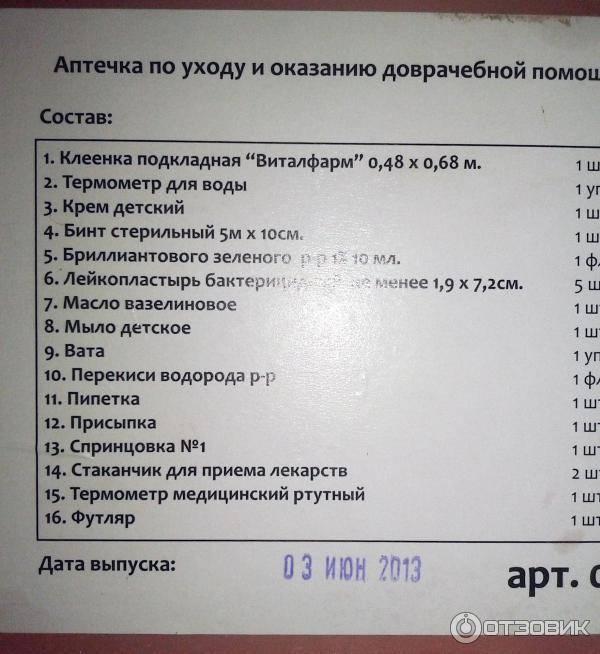 Аптечка для новорожденного: состав ( полнейший список нужного) и рекомендации