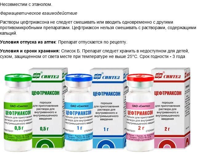 Цефазолин: показания к применению, как разводить и побочные действия | prof-medstail.ru