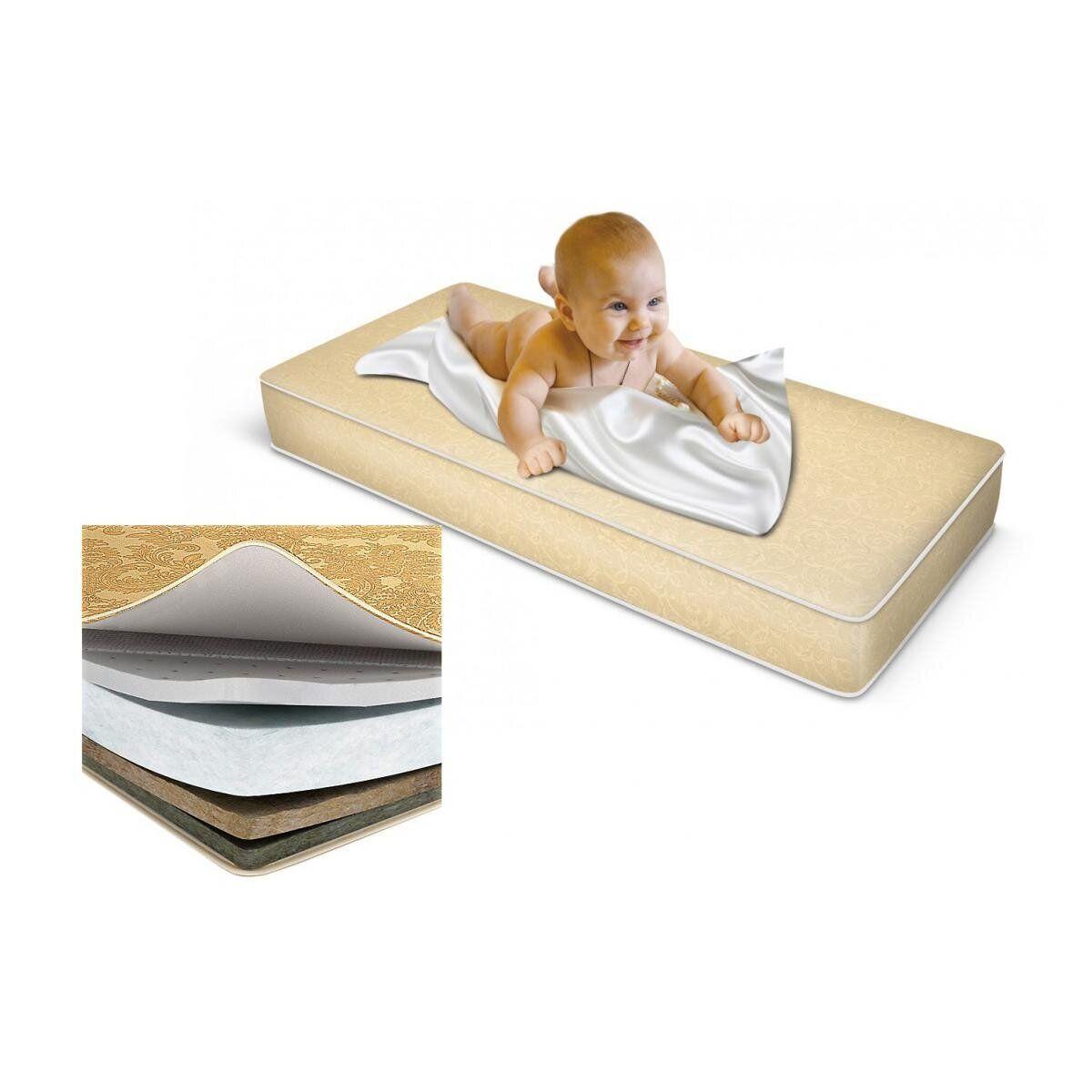 Какие матрасы для новорожденных лучше?