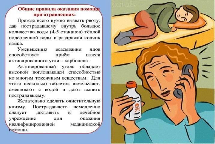 Пищевое отравление: симптомы, первая помощь, лечение, лекарства, диета, профилактика