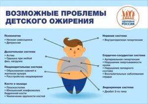 Как мы ломаем жизнь нашим детям и делаем их больными: лишней вес и ожирение