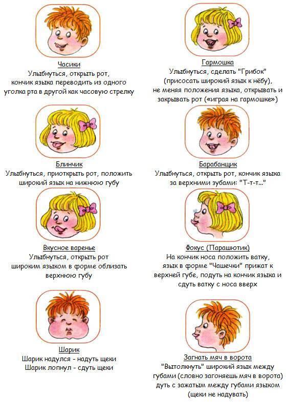 Логопедические занятия для детей 4 - 5 лет: упражнения, игры, их значение