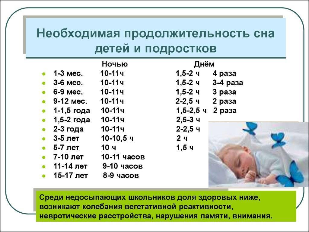 Особенности режима новорождённого малыша и месячного младенца