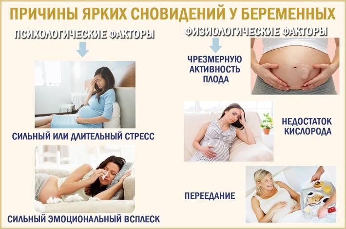 Бессонница при беременности: почему возникает, как избавиться