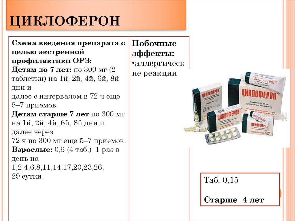Расчет таблеток циклоферона на прием