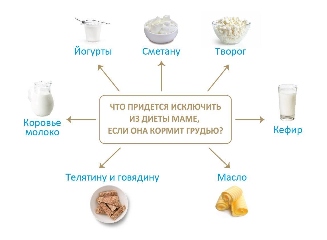 Советы аллерголога по питанию для младенцев с аллергией на белок коровьего молока