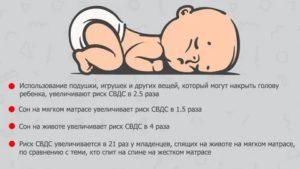 Синдром внезапной детской смерти: причины, до какого возраста опасен, почему возникает