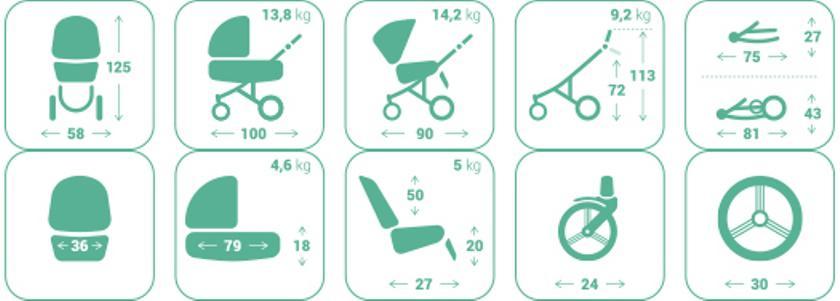 Как выбрать коляску для новорожденного | блог дочки-сыночки