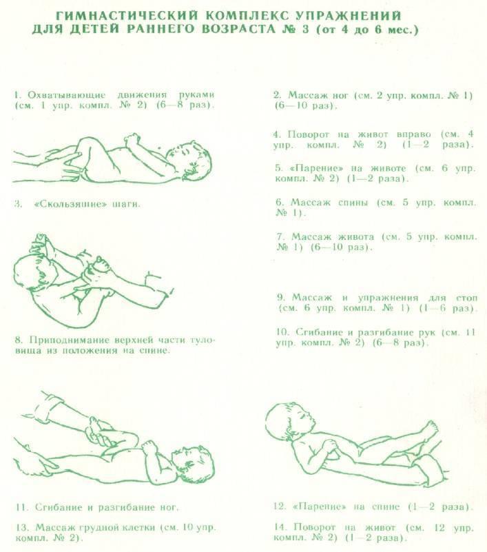 Массаж ребенка 4 месяца - описание упражнений и видео