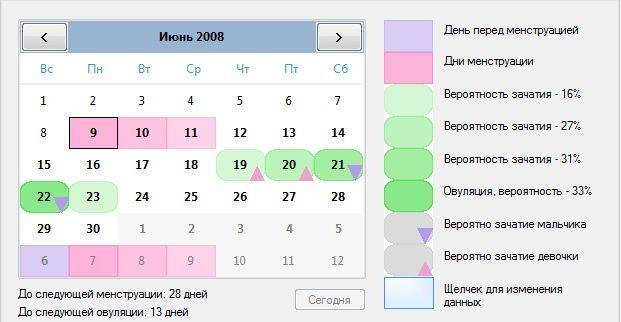 Лунный календарь зачатия на 2021 год