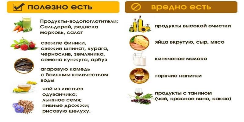 Долихосигма кишечника диета у взрослых