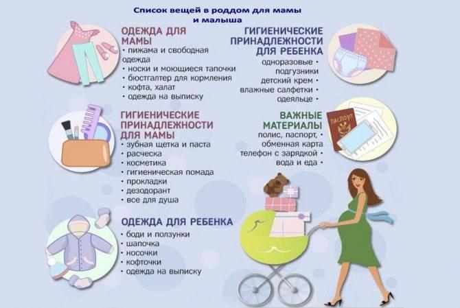 Кесарево сечение: список вещей которые нужно взять в роддом