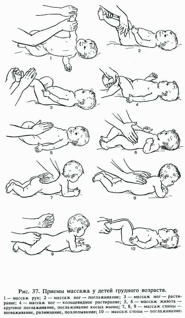 Что делать, если у грудничка при грудном вскармливании запор: свечи, клизмы и другие слабительные средства