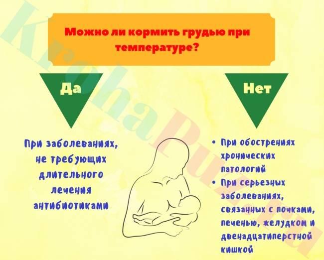 Лечение простуды при гв комаровский | | нет простуде!