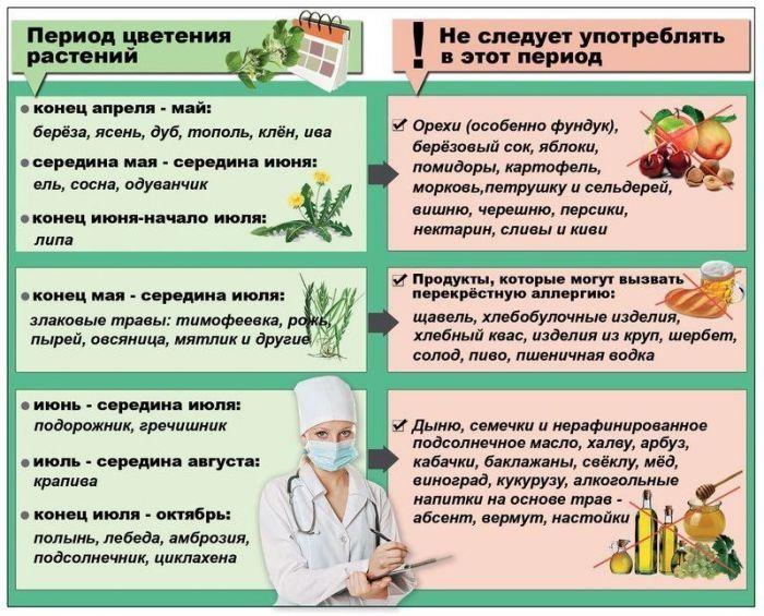 Лавровый лист от аллергии. лечение, рецепты отваров, противопоказания.