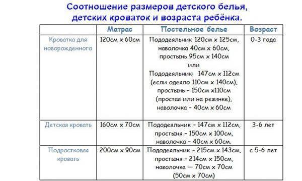 10 советов - детское белье в кроватку [115+фото] - modernplace.ru