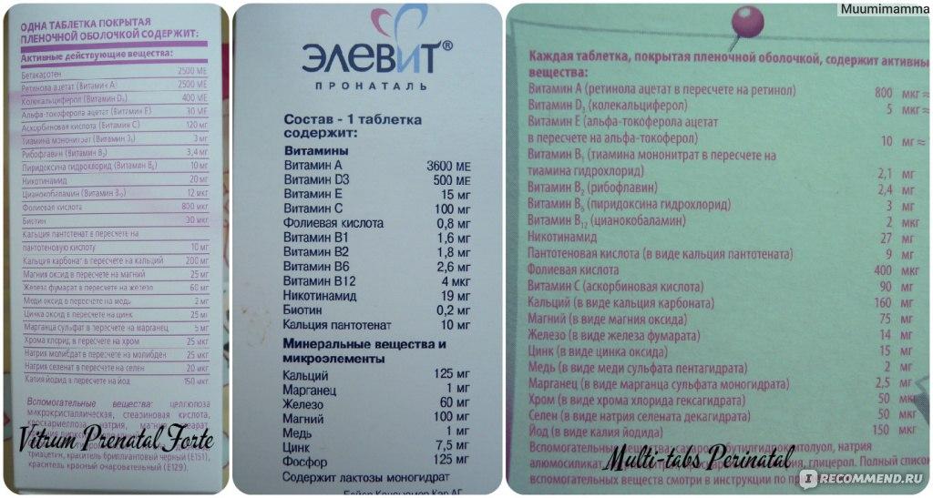 Мамино здоровье алфавит при планировании беременности отзывы
