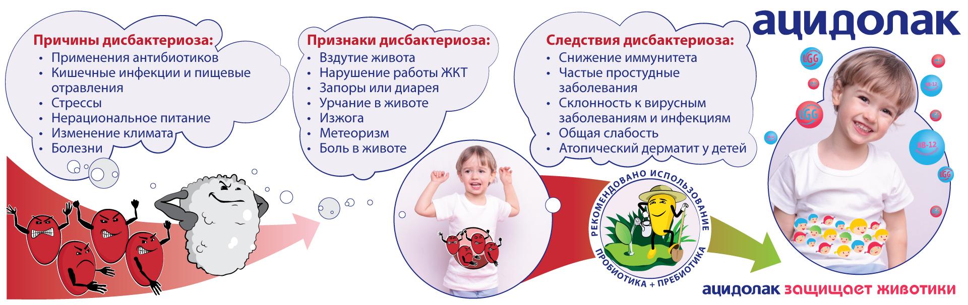Как правильно лечить дисбактериоз кишечника у ребенка | малыш здоров!