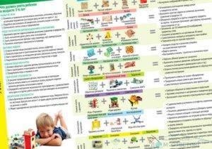 11 месяцев ребенку развитие что должен уметь, тест на развитие