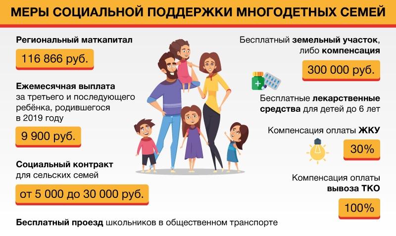 «в соцзащите ничем не помогают»: как многодетные семьи оказываются в безвыходных ситуациях