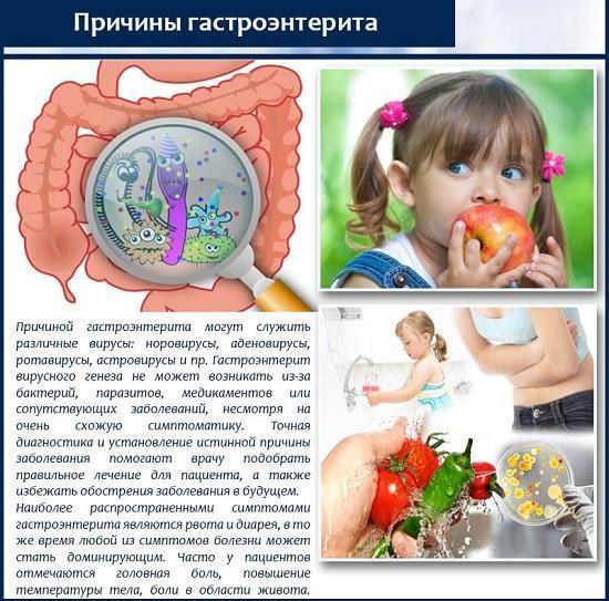 Гастроэнтерит у детей: симптомы и лечение, причины, формы, осложнения, профилактика