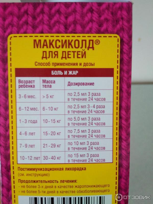 Максиколд для детей - инструкция по применению, можно ли спрей, состав и формы выпуска, дозировки ребенку, стоимость и аналоги