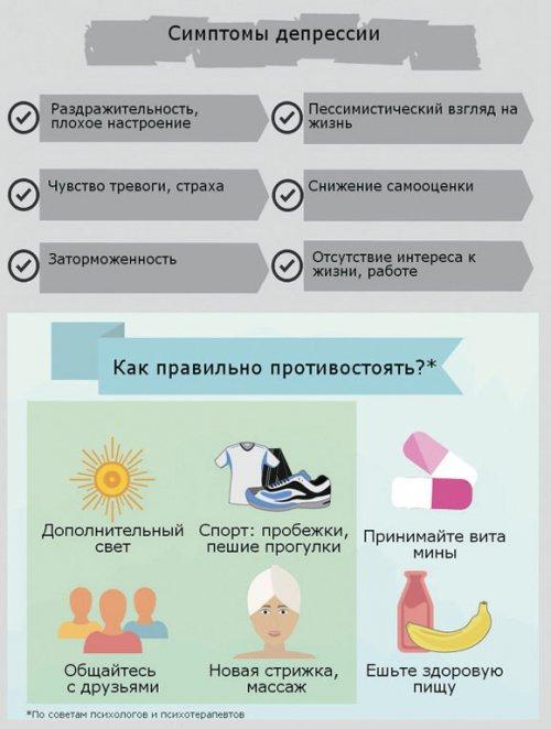 Депрессия у ребенка - лечение, причины, признаки, симптомы