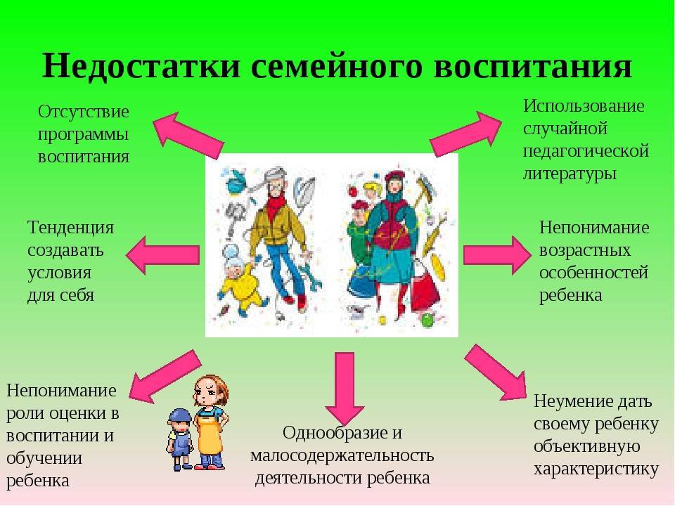 """Что предпочтительней для ребенка до школы: детский сад или """"домашнее"""" воспитание?"""