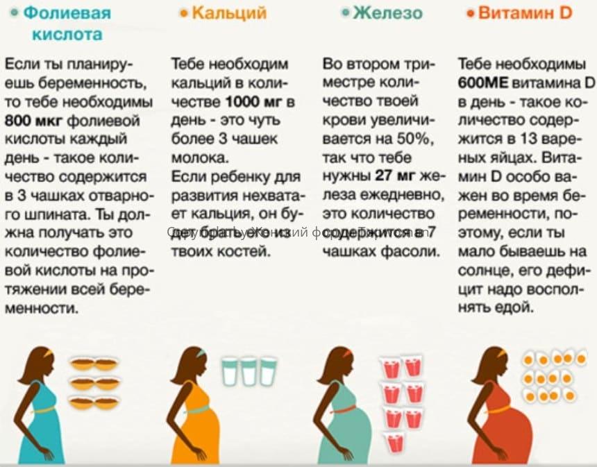 Нужны ли разгрузочные дни при беременности