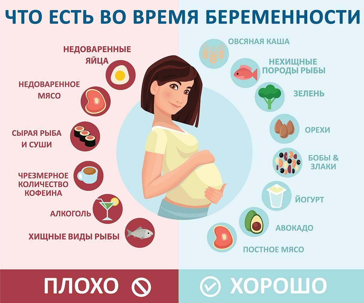 Что нельзя есть кушать беременным: делать кофе в 1-ом триместре на раннем сроке