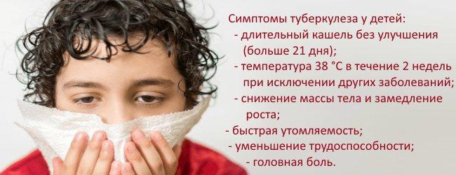 Туберкулез у детей: симптомы, первые признаки на ранней стадии