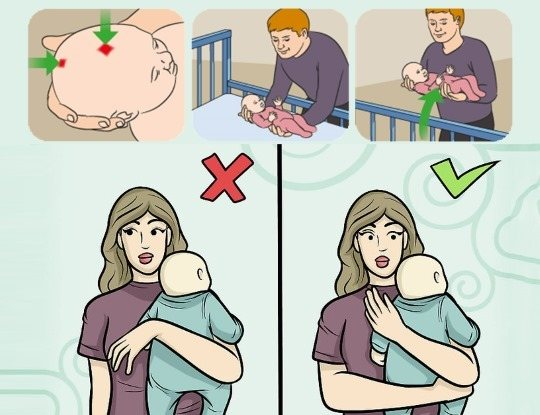 Держать или не держать ребенка столбиком после кормления?
