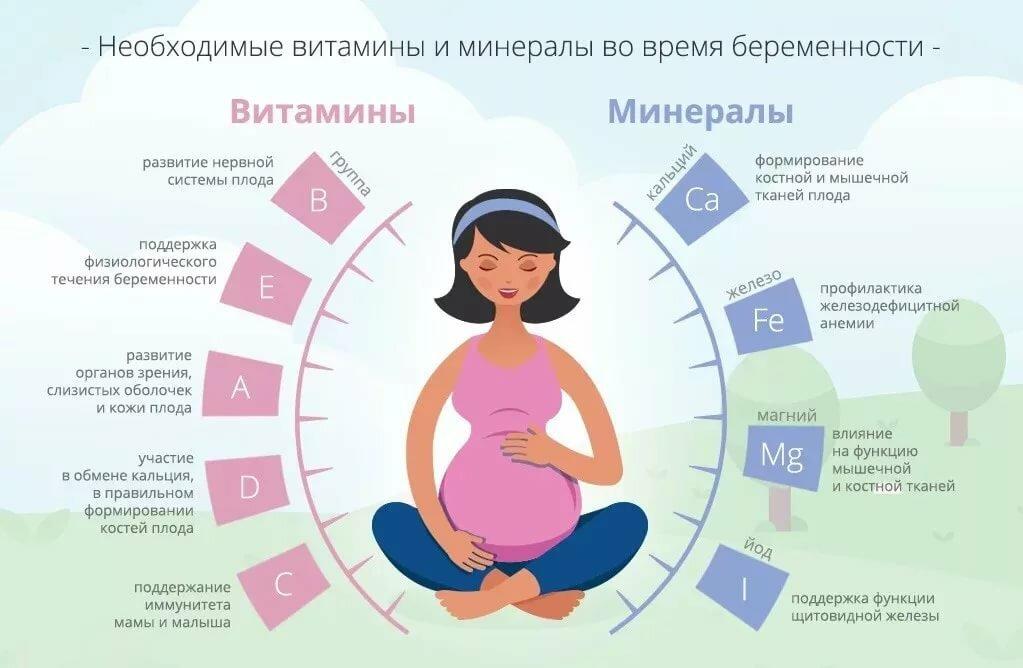 Витамины для беременных в 1 триместре: польза или вред?