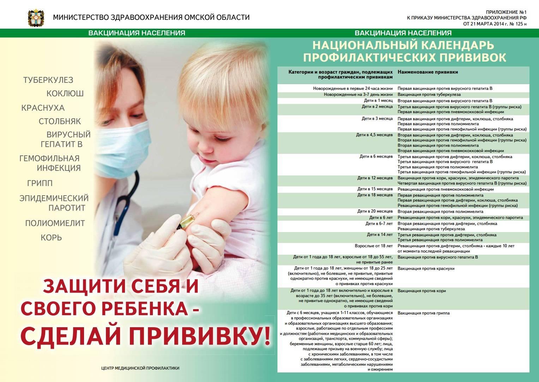 Прививка полиомиелит: показания, календарь вакцинации