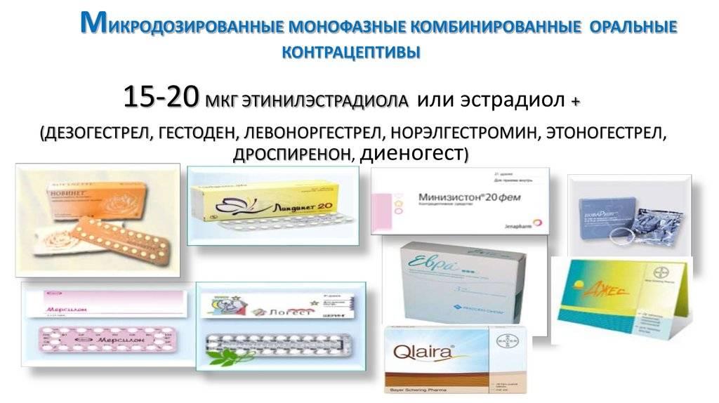 Противозачаточные таблетки для похудения - названия препаратов, которые можно пить и не поправляться